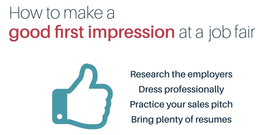 How to make a good first impression at a job fair: Research the employers, dress professionally, practice your sales pitch, bring plenty of resumes.
