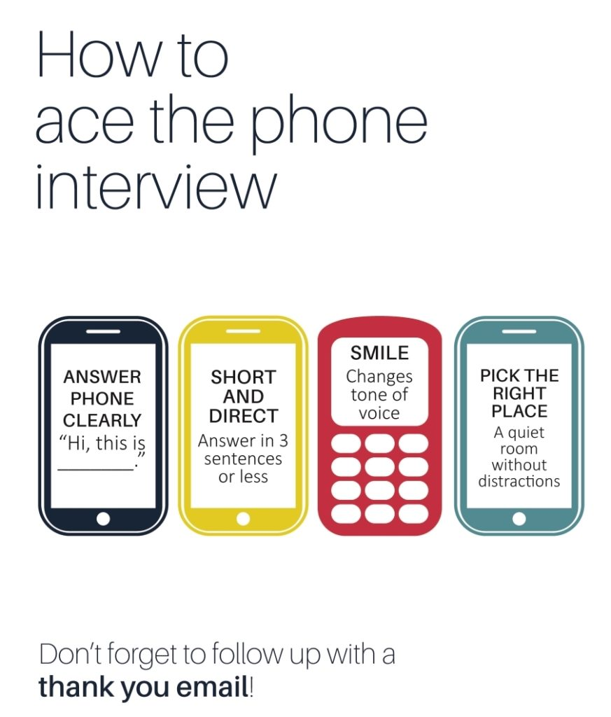How to ace the phone interview: Answer phone clearly; short and direct responses; smile, it changes the tone of your voice; pick the right place to talk.