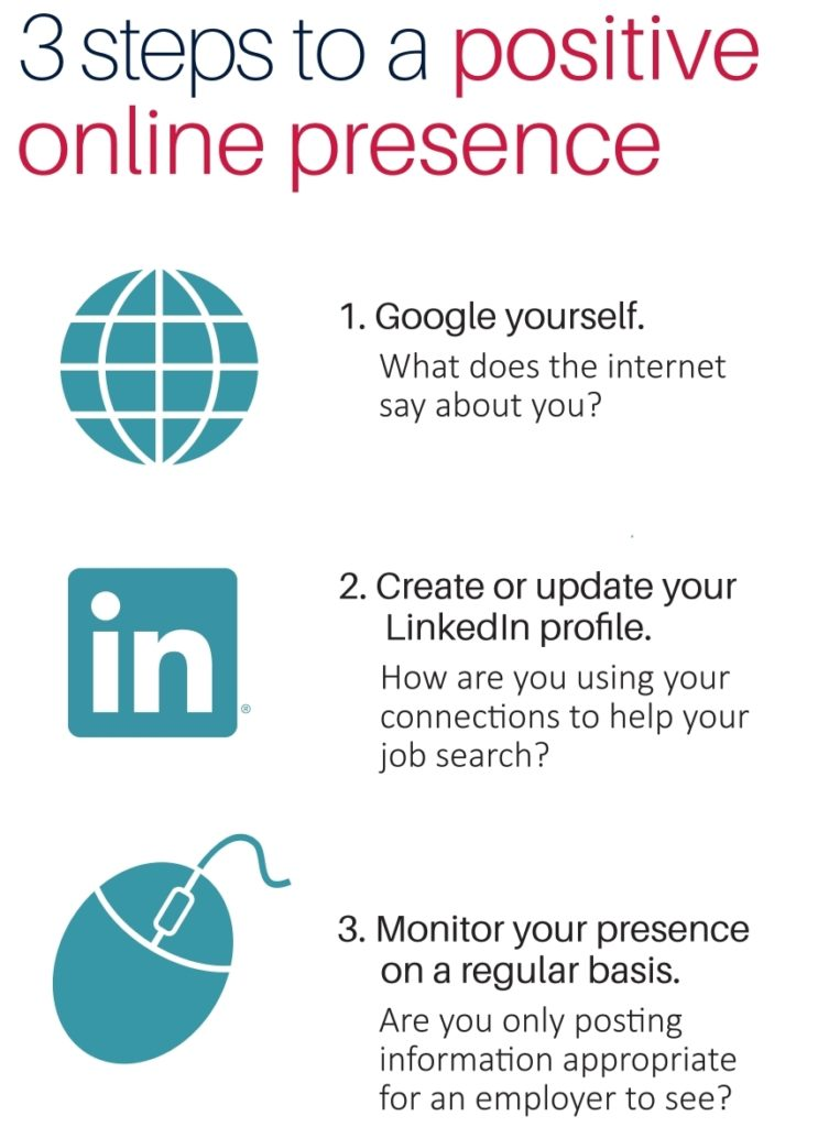 Three steps to a positive online presence: Google yourself; create or update your LinkedIn profile; monitor your presence on a regular basis.