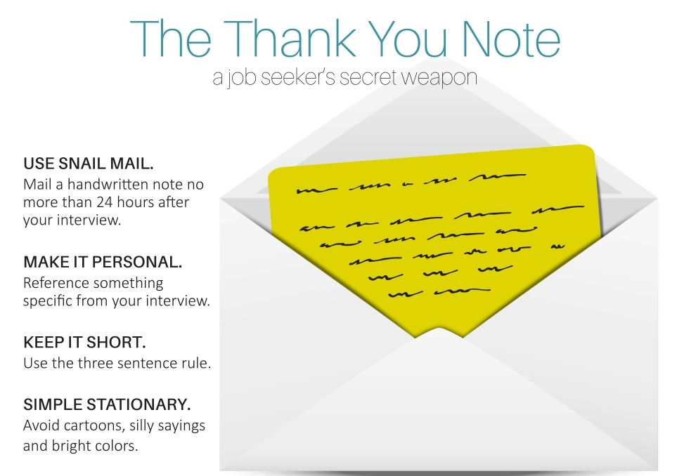 The thank you note: Use snail mail, handwritten; make it personal; keep it short; use simple stationery.
